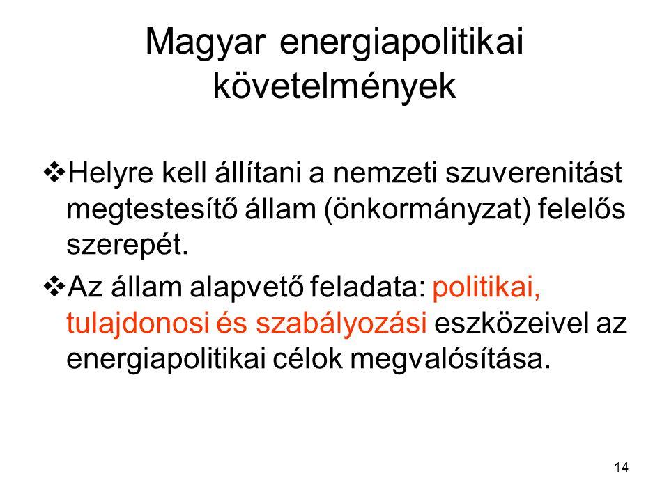 14 Magyar energiapolitikai követelmények  Helyre kell állítani a nemzeti szuverenitást megtestesítő állam (önkormányzat) felelős szerepét.