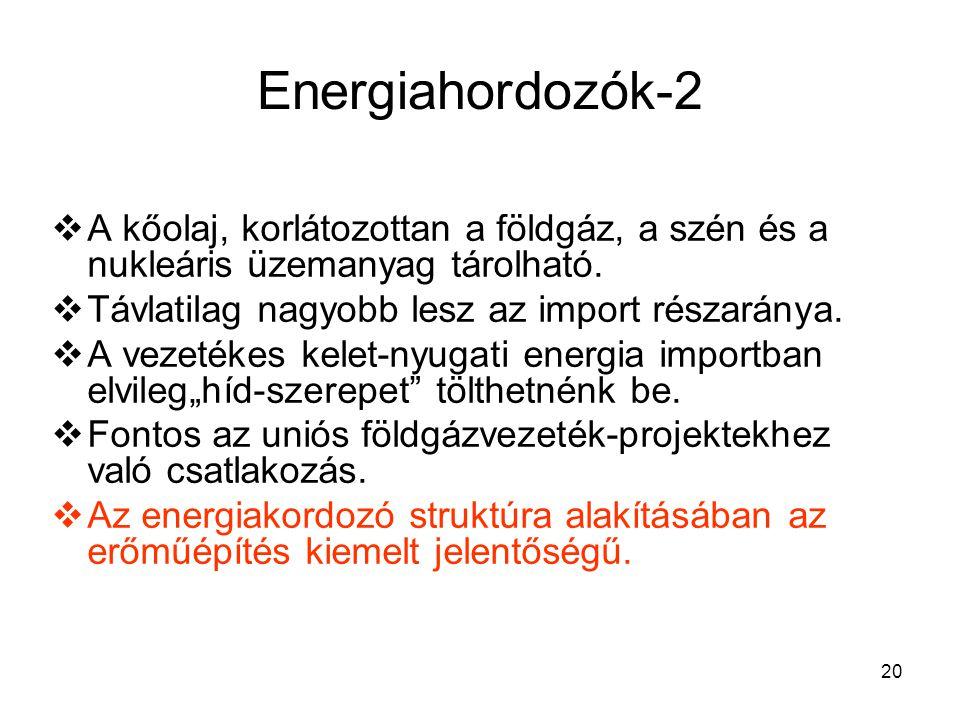 20 Energiahordozók-2  A kőolaj, korlátozottan a földgáz, a szén és a nukleáris üzemanyag tárolható.