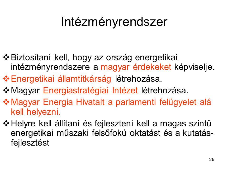 25 Intézményrendszer  Biztosítani kell, hogy az ország energetikai intézményrendszere a magyar érdekeket képviselje.
