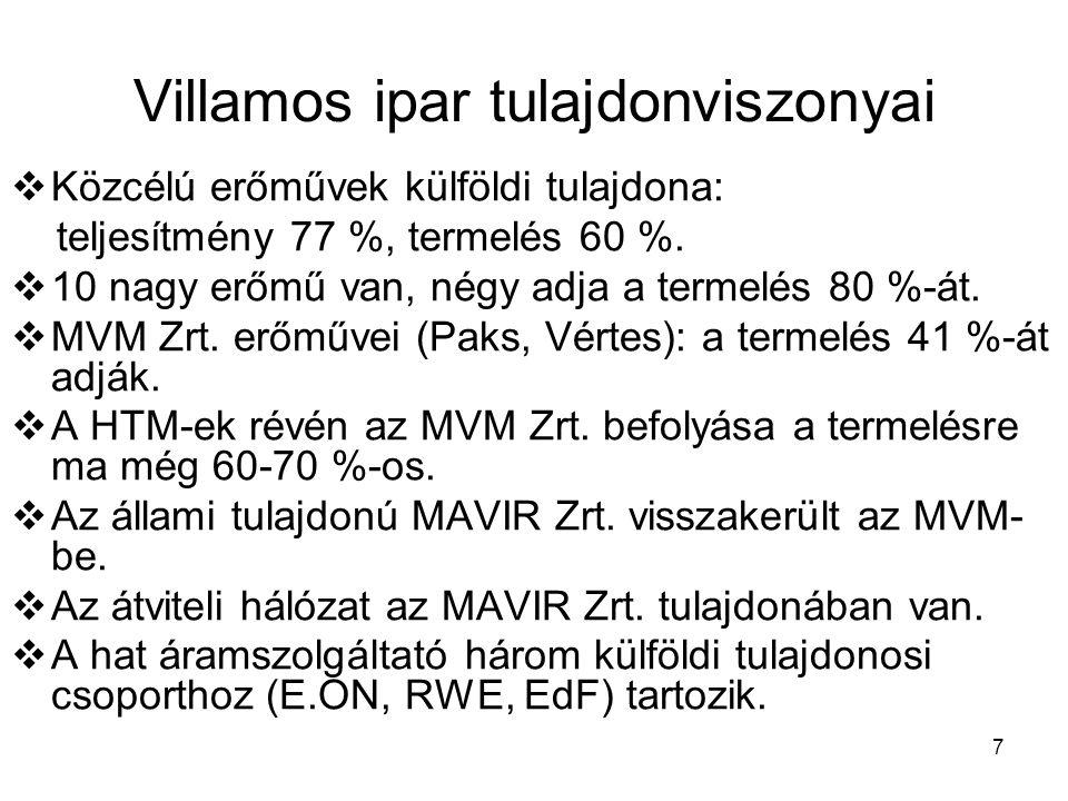 7 Villamos ipar tulajdonviszonyai  Közcélú erőművek külföldi tulajdona: teljesítmény 77 %, termelés 60 %.