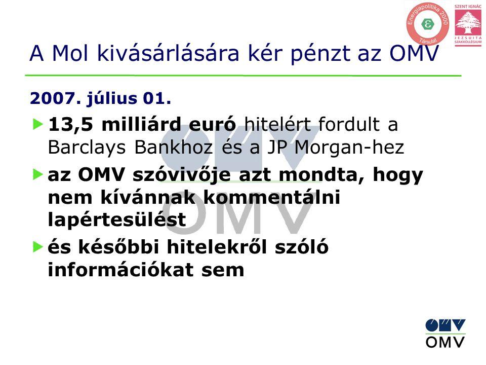 A Mol kivásárlására kér pénzt az OMV 2007. július 01.  13,5 milliárd euró hitelért fordult a Barclays Bankhoz és a JP Morgan-hez  az OMV szóvivője a