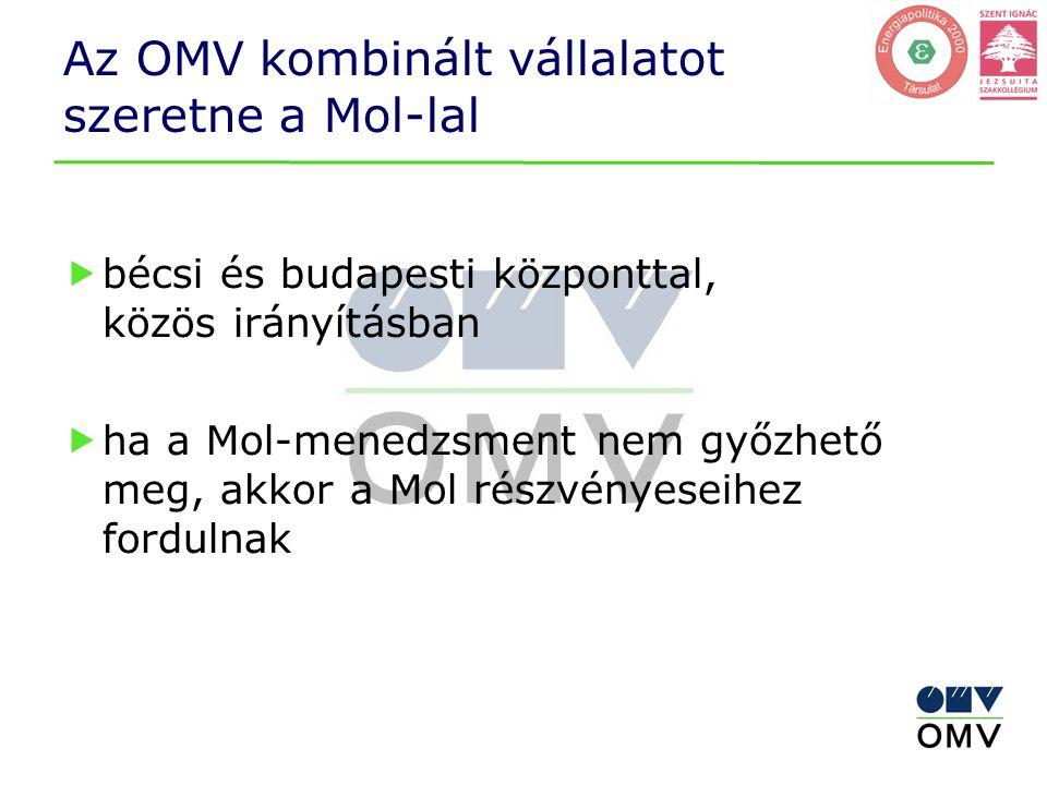 Az OMV kombinált vállalatot szeretne a Mol-lal  bécsi és budapesti központtal, közös irányításban  ha a Mol-menedzsment nem győzhető meg, akkor a Mo