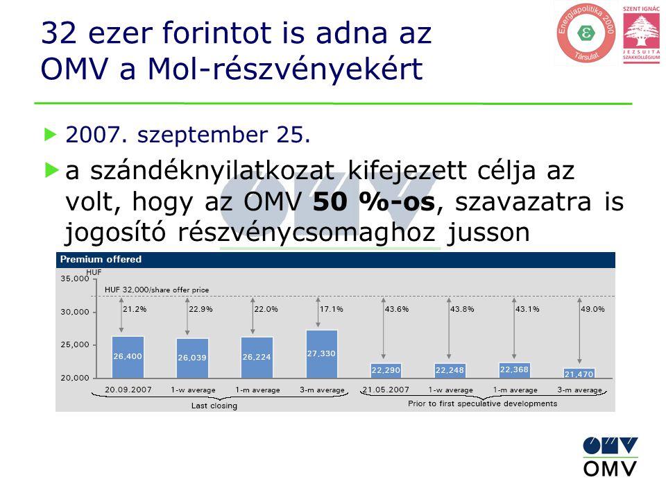 32 ezer forintot is adna az OMV a Mol-részvényekért  2007. szeptember 25.  a szándéknyilatkozat kifejezett célja az volt, hogy az OMV 50 %-os, szava