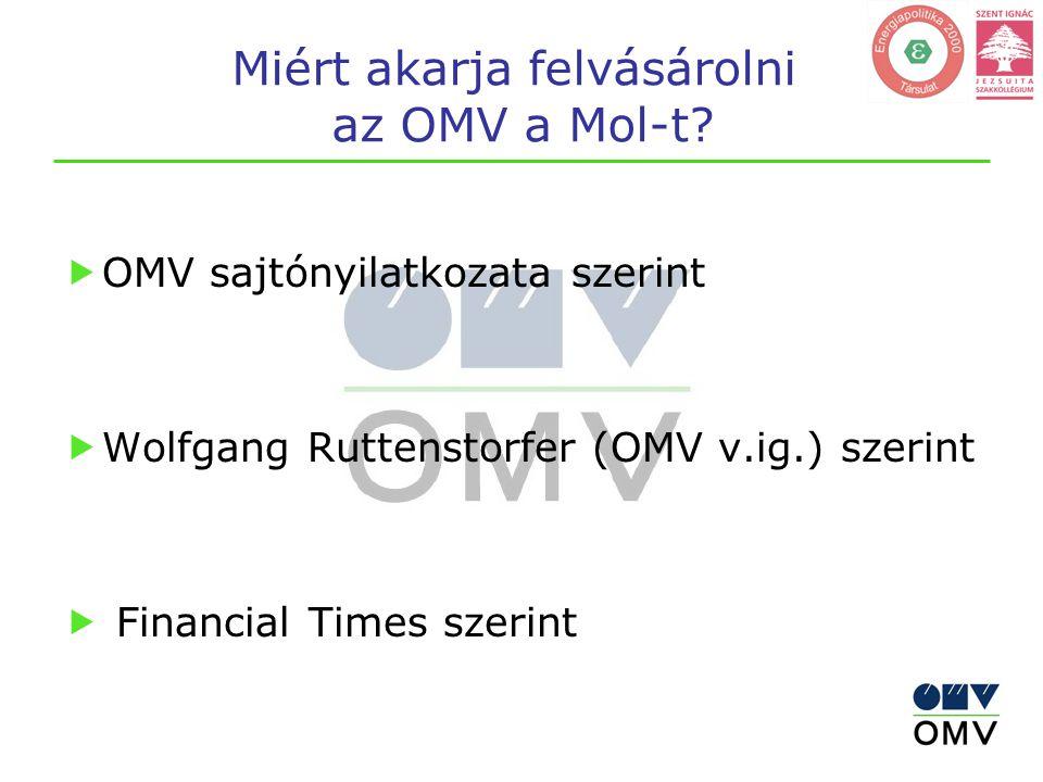 Miért akarja felvásárolni az OMV a Mol-t.