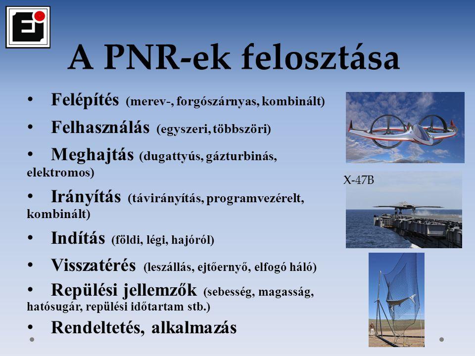 A PNR-ek típusai felépítés szerint Forgószárnyas Merevszárnyas (a PNR-ek 80%-a) vezérlésük egyszerűbb; nagyobb repülési sebesség; nagyobb magasság; hosszabb repülési idő.