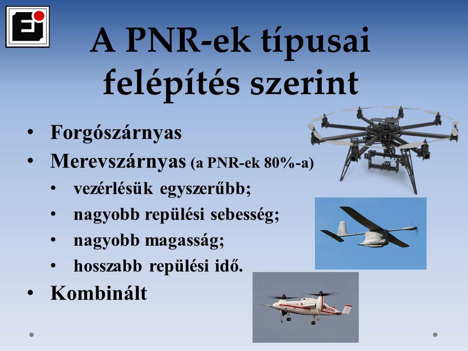 A PNR-ek alkalmazása Katonai (a PNR-ek 80%-a) Közszolgálati Kereskedelmi (polgári)