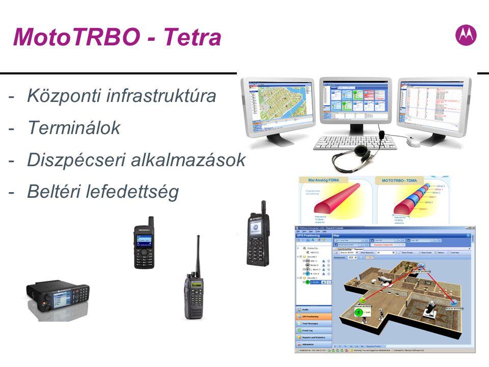 MotoTRBO - Tetra -Központi infrastruktúra -Terminálok -Diszpécseri alkalmazások -Beltéri lefedettség