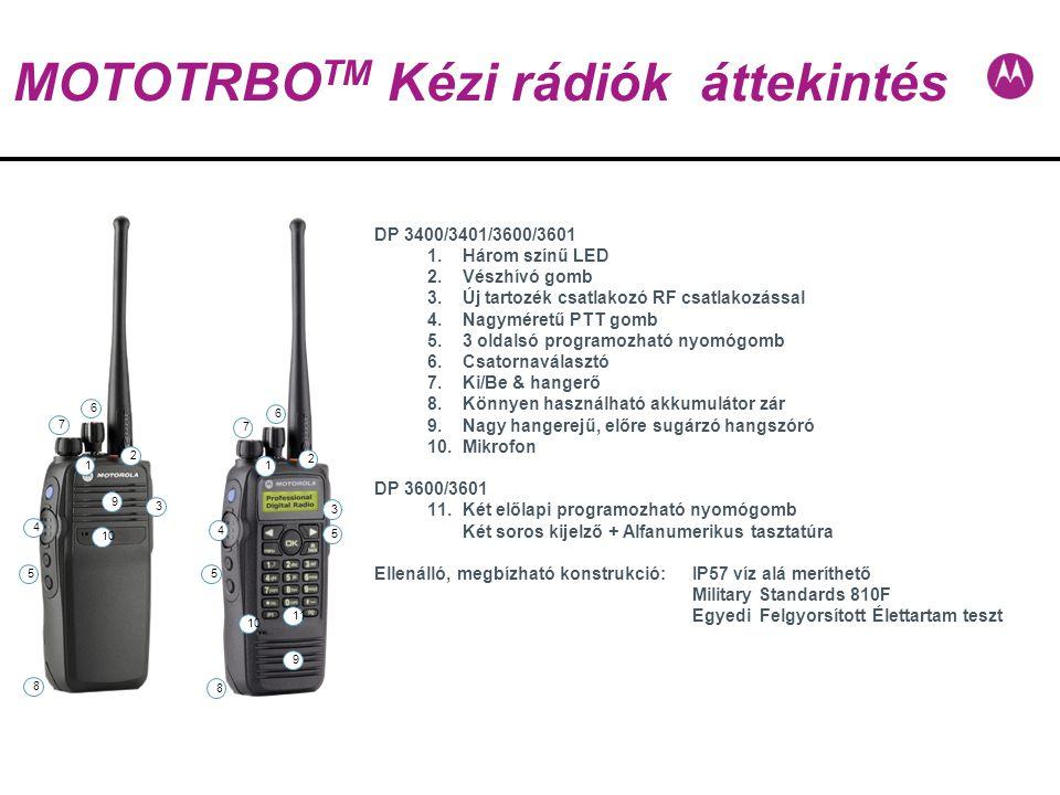 MOTOTRBO TM Mobil áttekintés DM 3400/3401/3600/3601 1.Ellenálló tartós tartozék csatlakozó 2.Többszínű LED jelzés 3.Nagyméretű, könnyen használható hangerő gomb 4.Nagyteljesítményű hangsugárzó 5.Nagyméretű, könnyen használható navigációs gombok 6.Programozható nyomógombok (2 vagy 4) 7.Kompakt ergonómikus kézibeszélő 8.DIN kompatibilis beszerelhetőség DM 3600/3601 Flexibilis, menü vezérelt interfész, felhasználóbarát ikonok 1 2 3 4 5 6 7 8 1 2 4 5 6 7 3 6