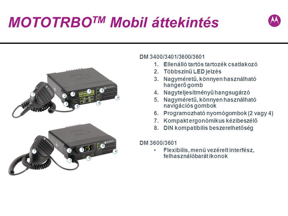 MOTOTRBO TM Mobil áttekintés DM 3400/3401/3600/3601 1.Ellenálló tartós tartozék csatlakozó 2.Többszínű LED jelzés 3.Nagyméretű, könnyen használható ha
