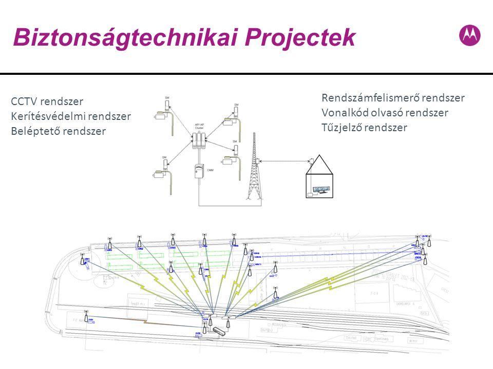 Biztonságtechnikai Projectek CCTV rendszer Kerítésvédelmi rendszer Beléptető rendszer Rendszámfelismerő rendszer Vonalkód olvasó rendszer Tűzjelző ren