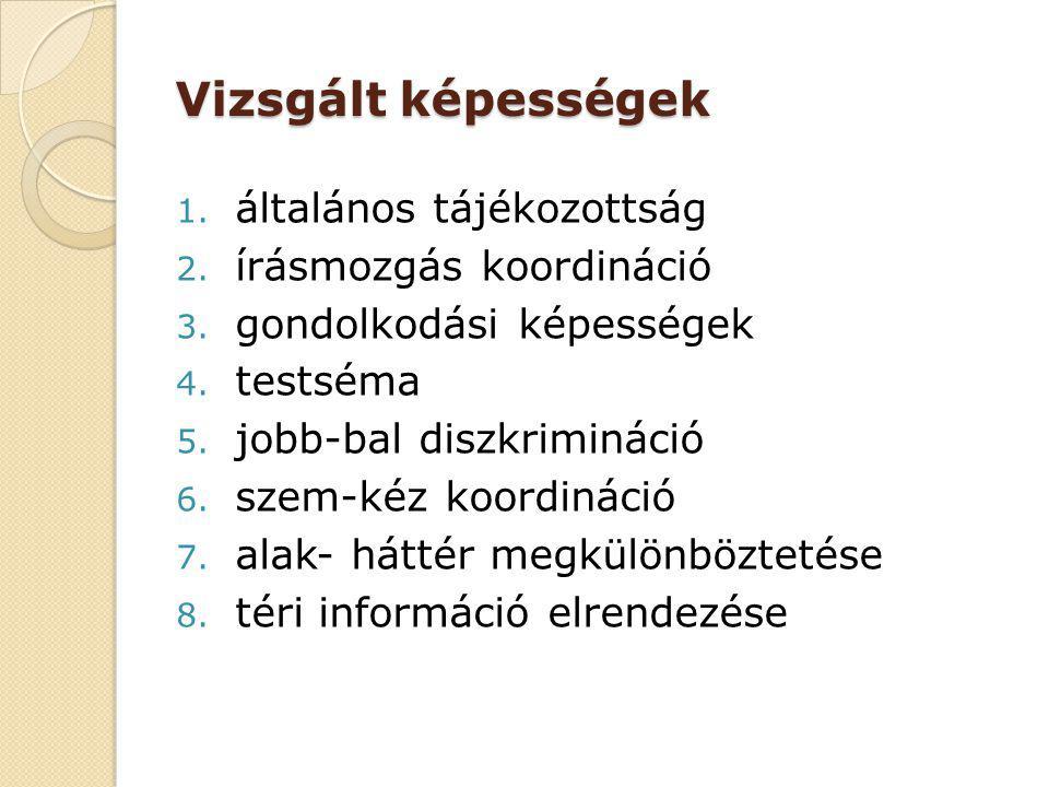 Vizsgált képességek 1. általános tájékozottság 2. írásmozgás koordináció 3. gondolkodási képességek 4. testséma 5. jobb-bal diszkrimináció 6. szem-kéz