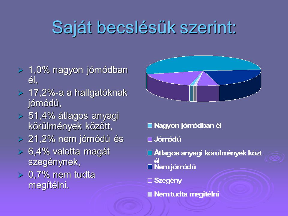 A vizsgálatban résztvevő hallgatók:  20,8% első éves  33,7% második éves  22,7% harmadéves  14,7% negyedéves  7.3% ötödéves hallgató.