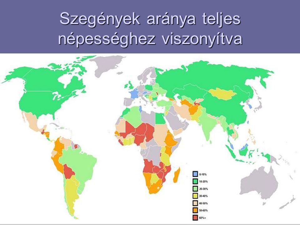 Szegények a világban