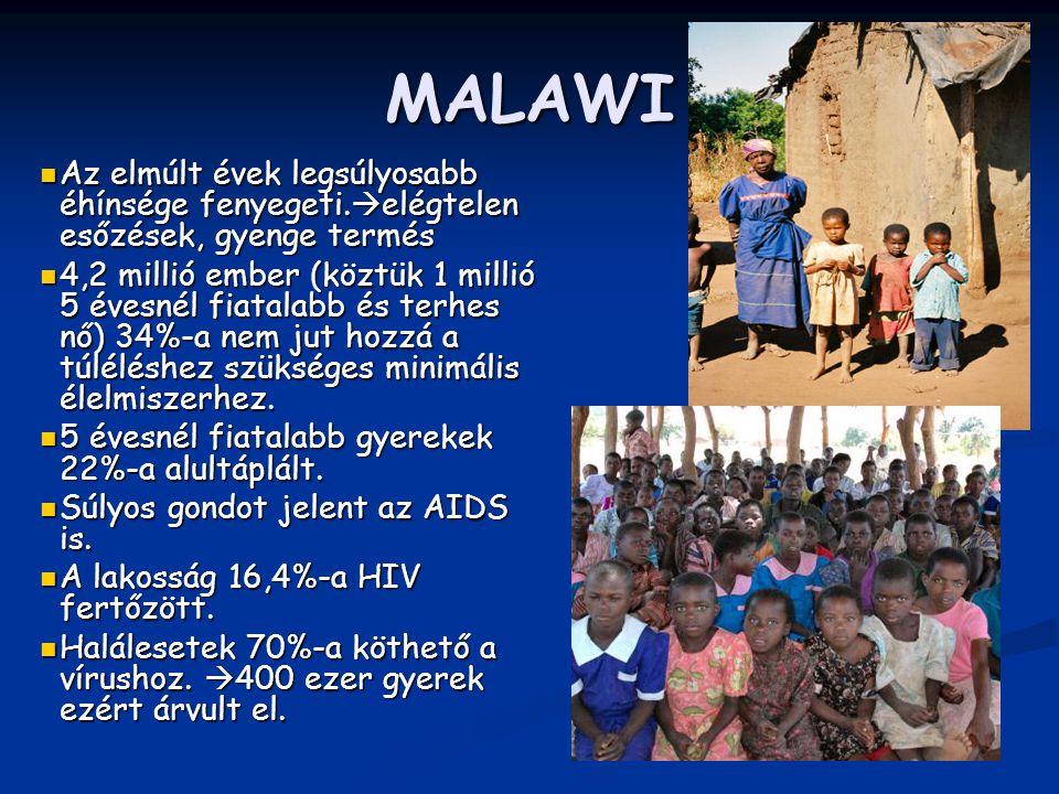 MALAWI Az elmúlt évek legsúlyosabb éhínsége fenyegeti.  elégtelen esőzések, gyenge termés Az elmúlt évek legsúlyosabb éhínsége fenyegeti.  elégtelen