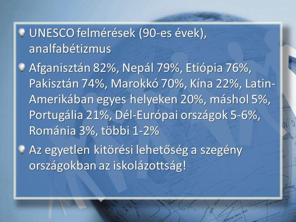 UNESCO felmérések (90-es évek), analfabétizmus Afganisztán 82%, Nepál 79%, Etiópia 76%, Pakisztán 74%, Marokkó 70%, Kína 22%, Latin- Amerikában egyes helyeken 20%, máshol 5%, Portugália 21%, Dél-Európai országok 5-6%, Románia 3%, többi 1-2% Az egyetlen kitörési lehetőség a szegény országokban az iskolázottság!