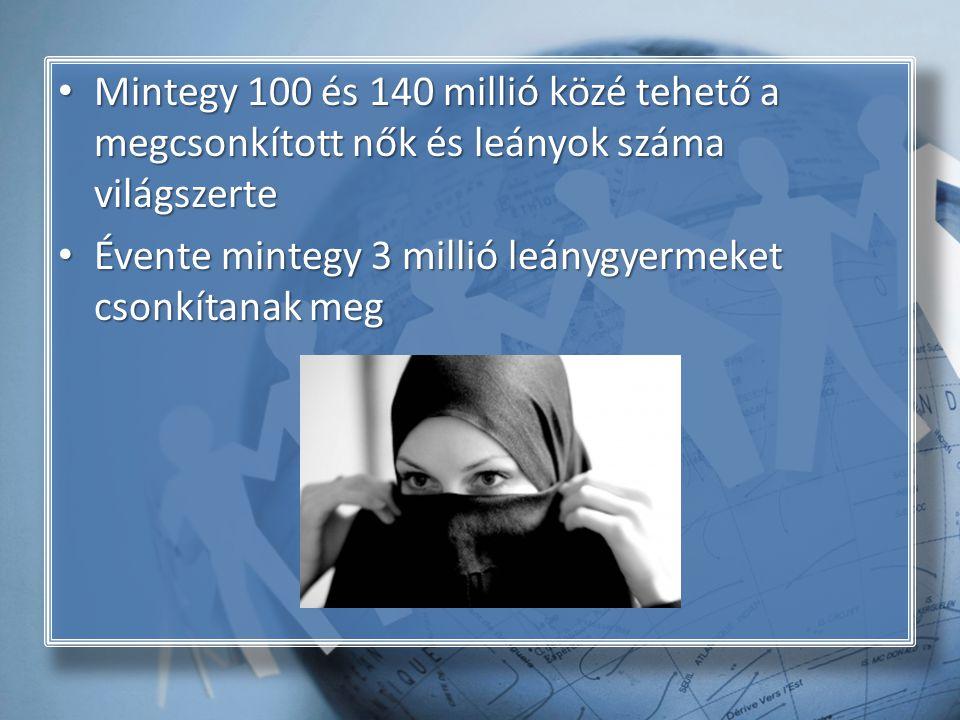 Magyarország helyzete Három és fél millió ember a havi 60 ezer forintos létminimum alatt vagy annak küszöbén él, közülük minden harmadik napi 500-1000 forintból tengődik jövedelmi szempontból az átlagtól 50-60 százalékkal elmaradó és így szegénynek számító réteget a szakértők a lakosság 12-14 százalékára teszik Statisztikai adatok: minél kisebb egy település, annál kedvezőtlenebb a demográfiai szerkezete, annál képzetlenebb az ott élő lakosság, annál alacsonyabb a legális foglalkoztatottság, s annál magasabb az inaktivitás mértéke, és kisebbek a családi jövedelmek.
