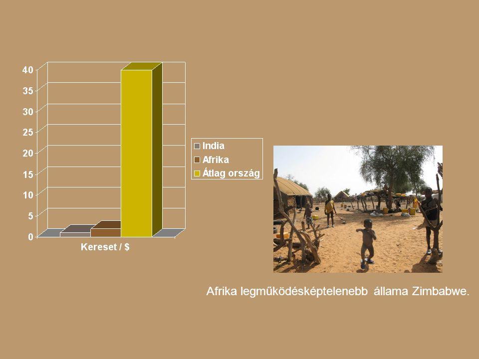 Afrika legműködésképtelenebb állama Zimbabwe.