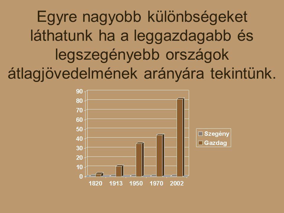 A különböző országok elszegényesedését és sorsukat a történelmi szerepük nagyban meghatározta.