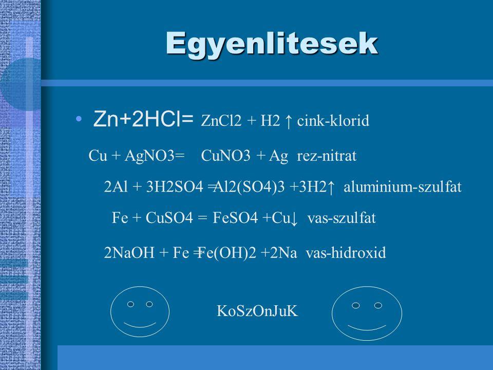 Egyenlitesek Zn+2HCl= ZnCl2 + H2 ↑ cink-klorid Cu + AgNO3=CuNO3 + Ag rez-nitrat 2Al + 3H2SO4 =Al2(SO4)3 +3H2↑ aluminium-szulfat Fe + CuSO4 =FeSO4 +Cu↓