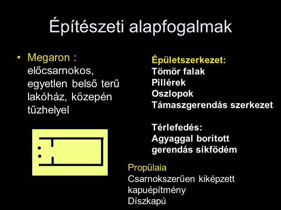 Propülaia, általában kapuépület, legfőképp az athéni Akropolisz Mnésziklész által tervezett kapuépülete.