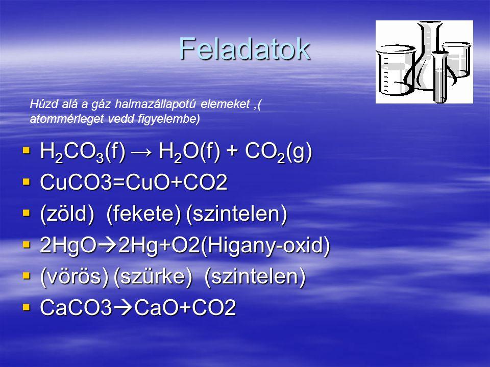 Feladatok  H 2 CO 3 (f) → H 2 O(f) + CO 2 (g)  CuCO3=CuO+CO2  (zöld) (fekete) (szintelen)  2HgO  2Hg+O2(Higany-oxid)  (vörös) (szürke) (szintelen)  CaCO3  CaO+CO2 Húzd alá a gáz halmazállapotú elemeket,( atommérleget vedd figyelembe)