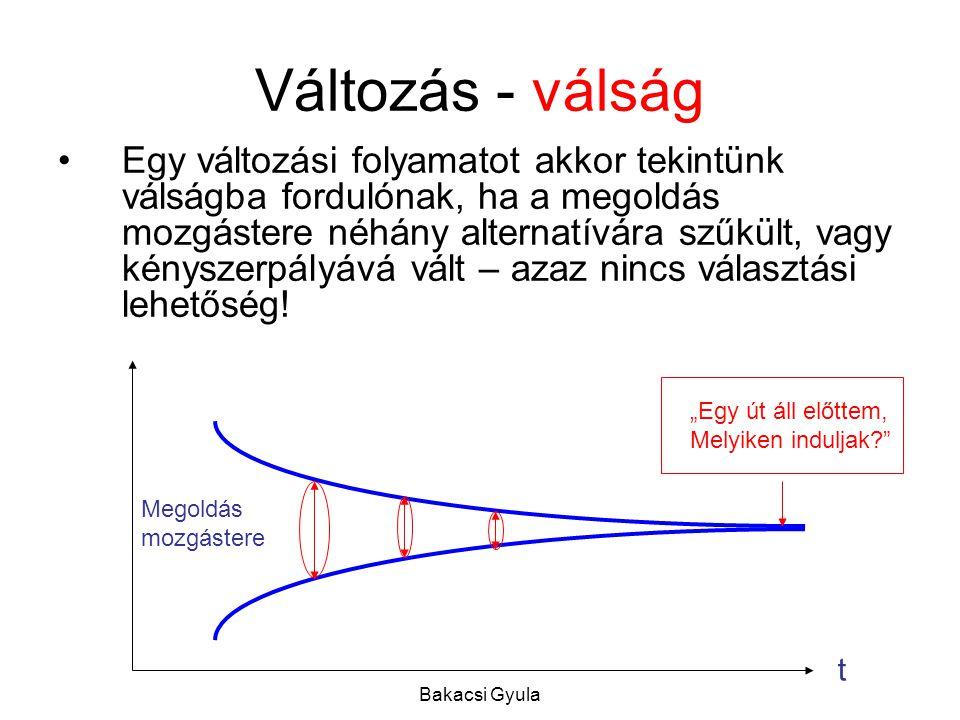 Bakacsi Gyula Változás - válság Egy változási folyamatot akkor tekintünk válságba fordulónak, ha a megoldás mozgástere néhány alternatívára szűkült, vagy kényszerpályává vált – azaz nincs választási lehetőség.