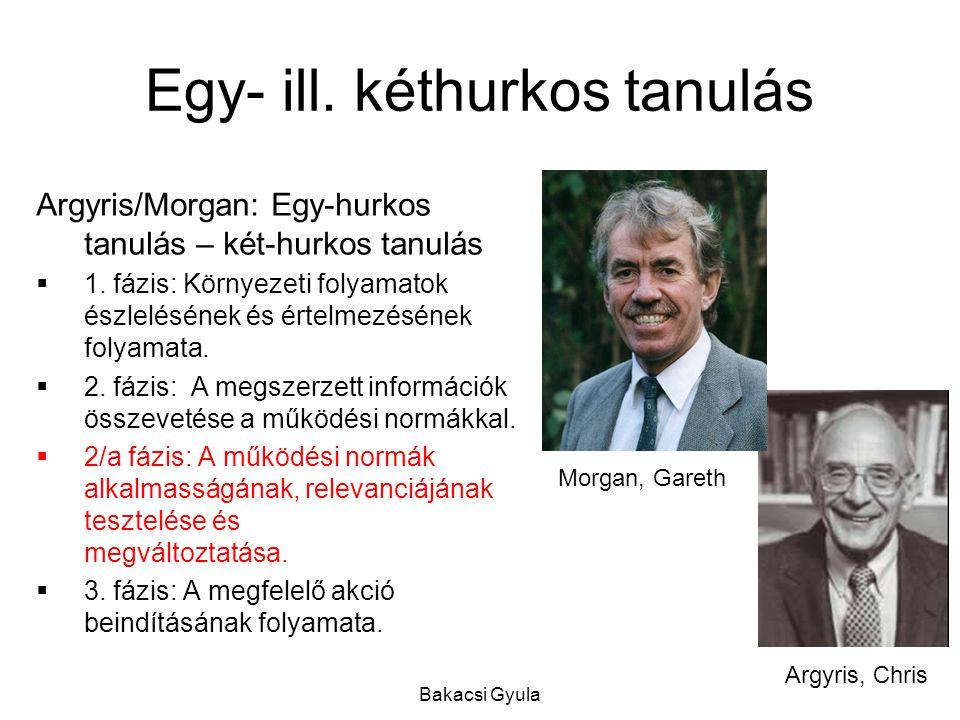 Bakacsi Gyula Egy- ill.