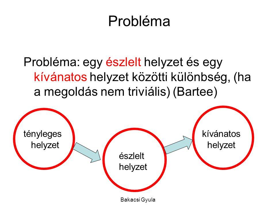Bakacsi Gyula Probléma Probléma: egy észlelt helyzet és egy kívánatos helyzet közötti különbség, (ha a megoldás nem triviális) (Bartee) tényleges kívánatos helyzet helyzet észlelt helyzet