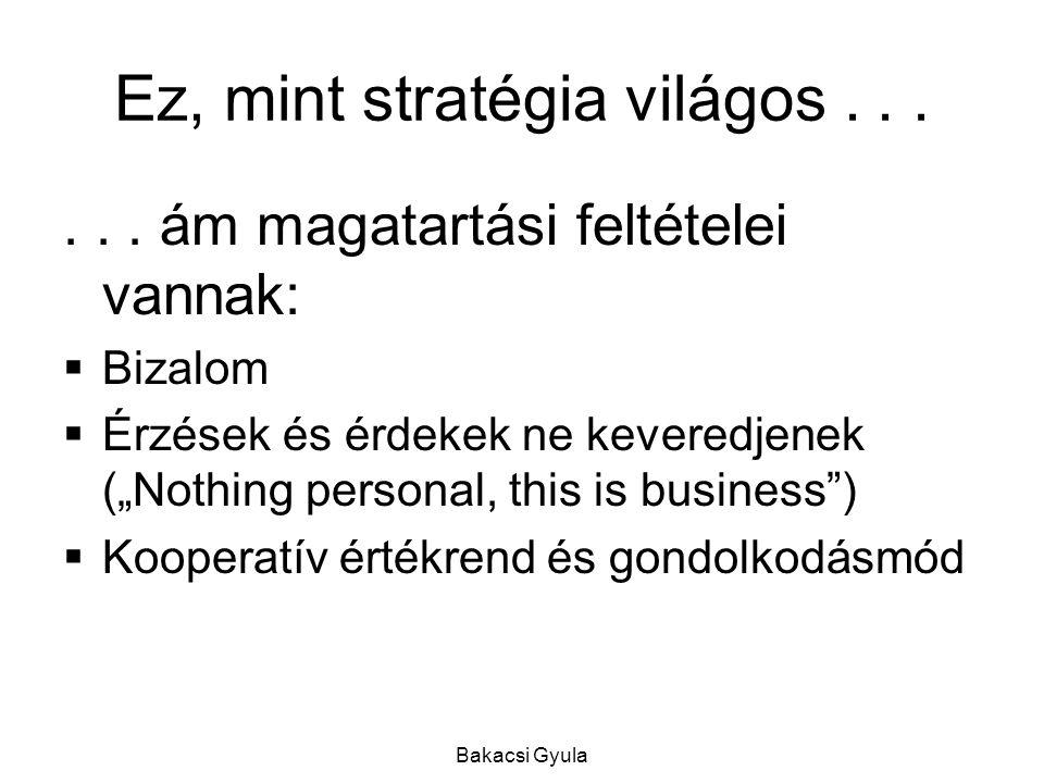 Bakacsi Gyula Ez, mint stratégia világos......