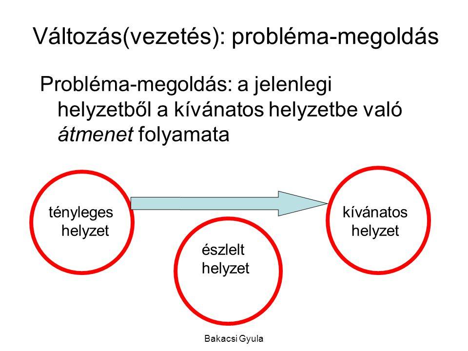 Bakacsi Gyula Változás(vezetés): probléma-megoldás Probléma-megoldás: a jelenlegi helyzetből a kívánatos helyzetbe való átmenet folyamata tényleges kívánatos helyzet helyzet észlelt helyzet