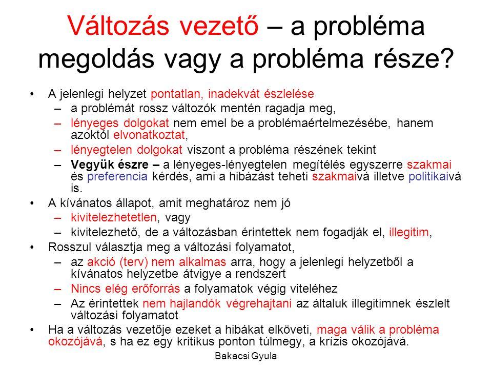 Bakacsi Gyula Változás vezető – a probléma megoldás vagy a probléma része.