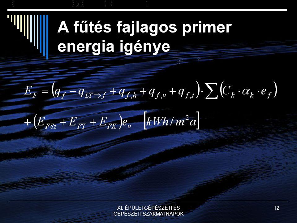 XI. ÉPÜLETGÉPÉSZETI ÉS GÉPÉSZETI SZAKMAI NAPOK 12 A fűtés fajlagos primer energia igénye