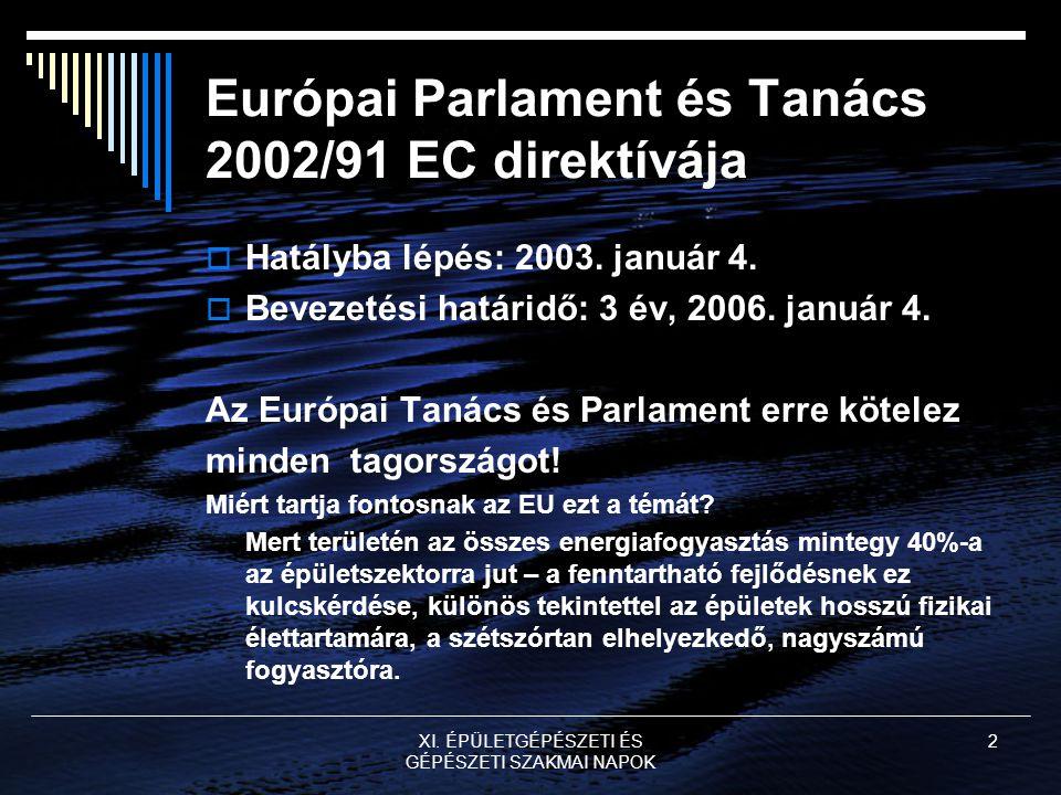 XI. ÉPÜLETGÉPÉSZETI ÉS GÉPÉSZETI SZAKMAI NAPOK 2 Európai Parlament és Tanács 2002/91 EC direktívája  Hatályba lépés: 2003. január 4.  Bevezetési hat
