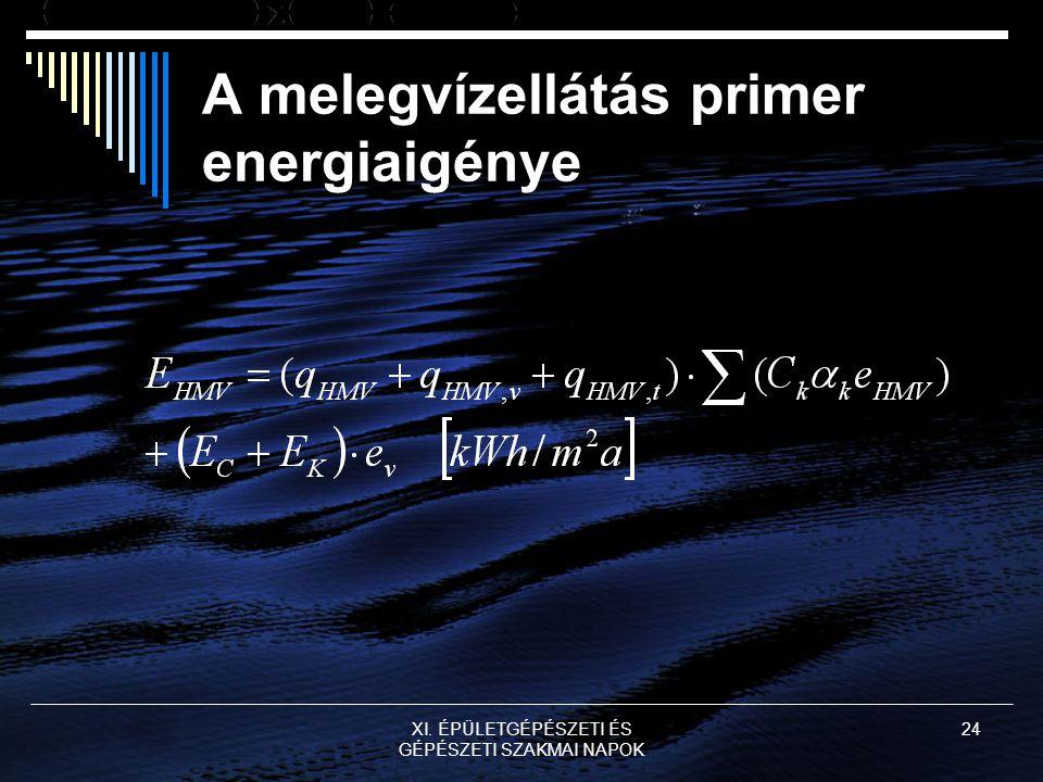 XI. ÉPÜLETGÉPÉSZETI ÉS GÉPÉSZETI SZAKMAI NAPOK 24 A melegvízellátás primer energiaigénye