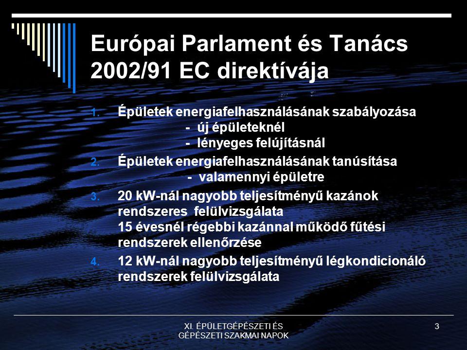 XI. ÉPÜLETGÉPÉSZETI ÉS GÉPÉSZETI SZAKMAI NAPOK 3 Európai Parlament és Tanács 2002/91 EC direktívája 1. Épületek energiafelhasználásának szabályozása -