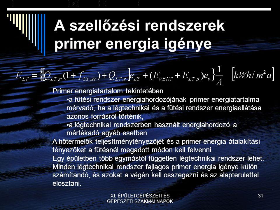 XI. ÉPÜLETGÉPÉSZETI ÉS GÉPÉSZETI SZAKMAI NAPOK 31 A szellőzési rendszerek primer energia igénye Primer energiatartalom tekintetében a fűtési rendszer
