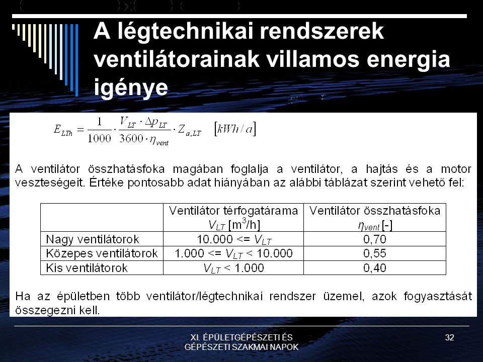 XI. ÉPÜLETGÉPÉSZETI ÉS GÉPÉSZETI SZAKMAI NAPOK 32 A légtechnikai rendszerek ventilátorainak villamos energia igénye