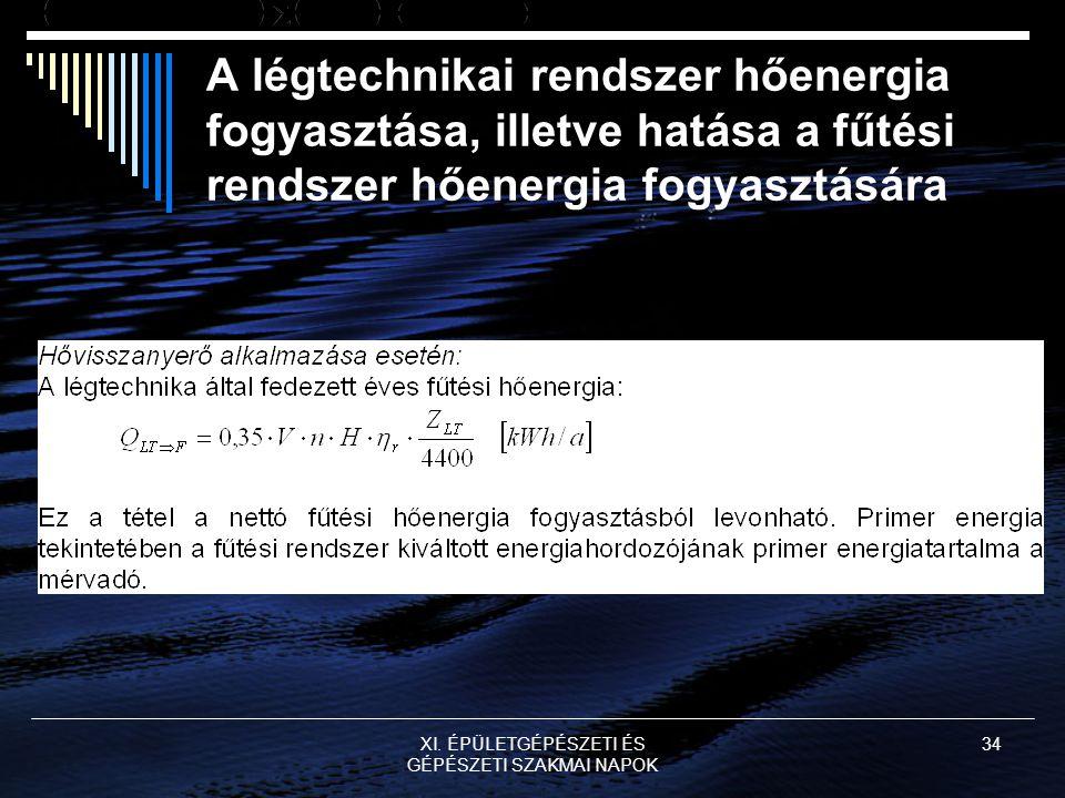 XI. ÉPÜLETGÉPÉSZETI ÉS GÉPÉSZETI SZAKMAI NAPOK 34 A légtechnikai rendszer hőenergia fogyasztása, illetve hatása a fűtési rendszer hőenergia fogyasztás