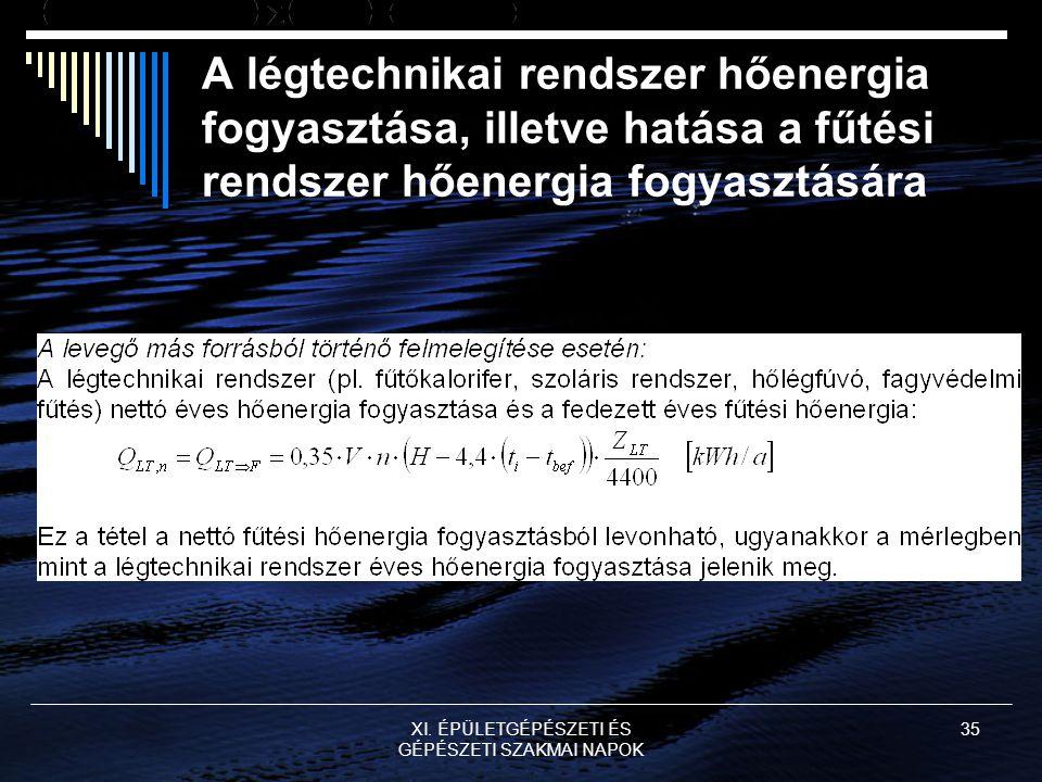 XI. ÉPÜLETGÉPÉSZETI ÉS GÉPÉSZETI SZAKMAI NAPOK 35 A légtechnikai rendszer hőenergia fogyasztása, illetve hatása a fűtési rendszer hőenergia fogyasztás