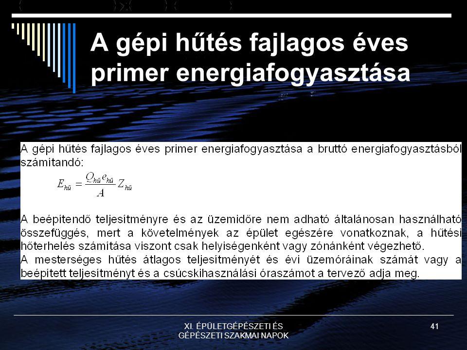XI. ÉPÜLETGÉPÉSZETI ÉS GÉPÉSZETI SZAKMAI NAPOK 41 A gépi hűtés fajlagos éves primer energiafogyasztása