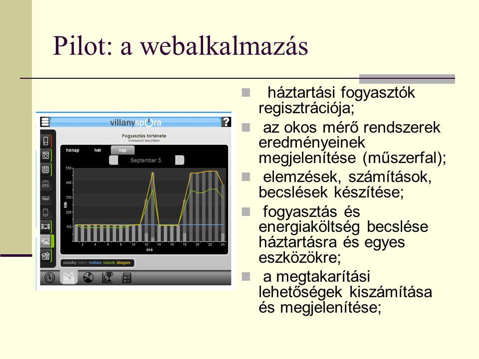 Pilot: a webalkalmazás háztartási fogyasztók regisztrációja; az okos mérő rendszerek eredményeinek megjelenítése (műszerfal); elemzések, számítások, becslések készítése; fogyasztás és energiaköltség becslése háztartásra és egyes eszközökre; a megtakarítási lehetőségek kiszámítása és megjelenítése;