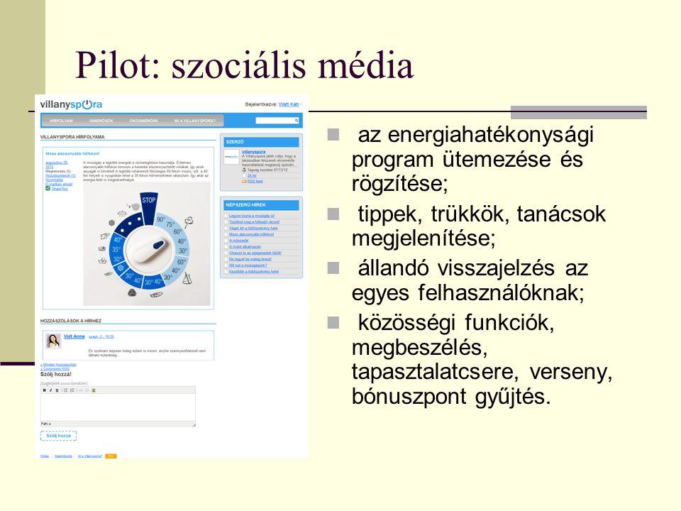 Pilot: szociális média az energiahatékonysági program ütemezése és rögzítése; tippek, trükkök, tanácsok megjelenítése; állandó visszajelzés az egyes felhasználóknak; közösségi funkciók, megbeszélés, tapasztalatcsere, verseny, bónuszpont gyűjtés.