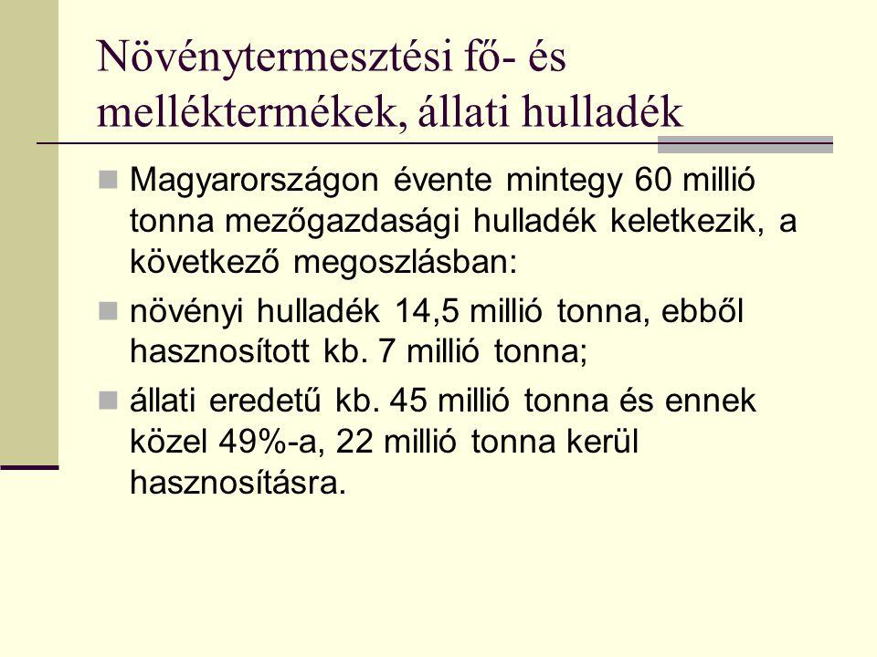 Növénytermesztési fő- és melléktermékek, állati hulladék Magyarországon évente mintegy 60 millió tonna mezőgazdasági hulladék keletkezik, a következő megoszlásban: növényi hulladék 14,5 millió tonna, ebből hasznosított kb.