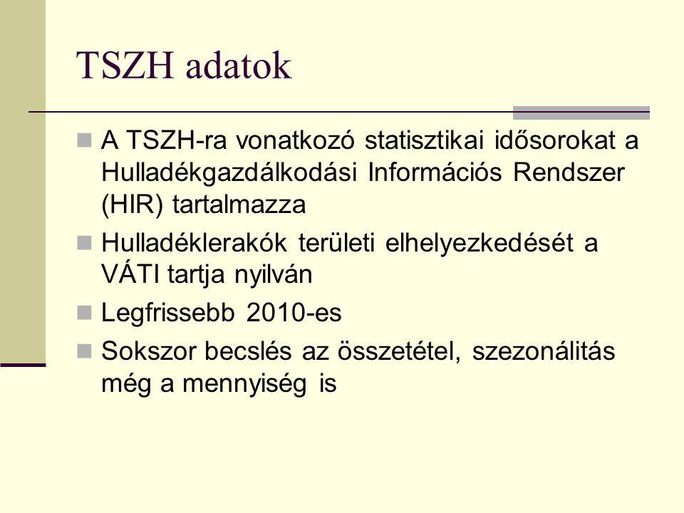 TSZH adatok A TSZH-ra vonatkozó statisztikai idősorokat a Hulladékgazdálkodási Információs Rendszer (HIR) tartalmazza Hulladéklerakók területi elhelyezkedését a VÁTI tartja nyilván Legfrissebb 2010-es Sokszor becslés az összetétel, szezonálitás még a mennyiség is