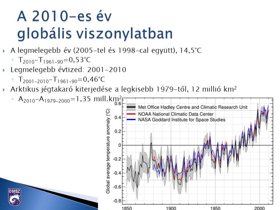 WMO állásfoglalás a globális éghajlatról, 2010