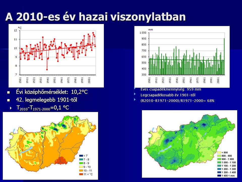 Az országos havi középhőmérséklet eltérése a sokévi (1971-2000-es) átlagtól 2011-ben (15 állomás homogenizált, interpolált adatai alapján)