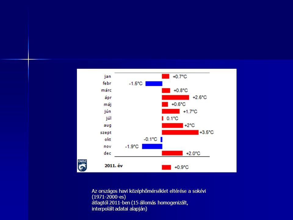 Havi csapadékösszegek 2011-ben az 1971-2000-es normál százalékában (58 állomás homogenizált, interpolált adatai alapján)