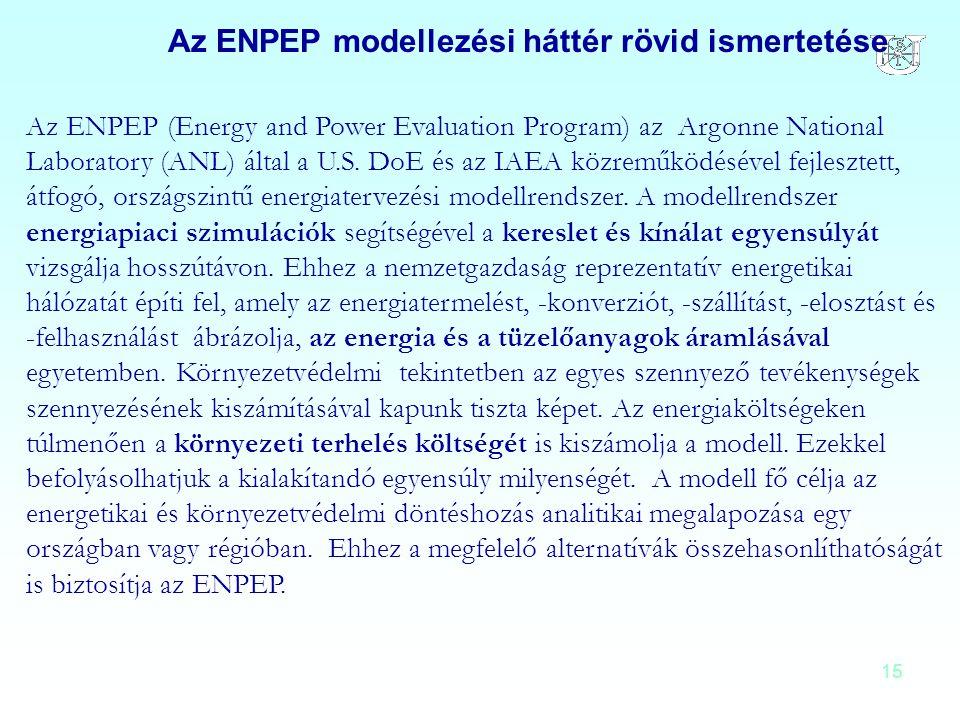 15 Az ENPEP (Energy and Power Evaluation Program) az Argonne National Laboratory (ANL) által a U.S. DoE és az IAEA közreműködésével fejlesztett, átfog