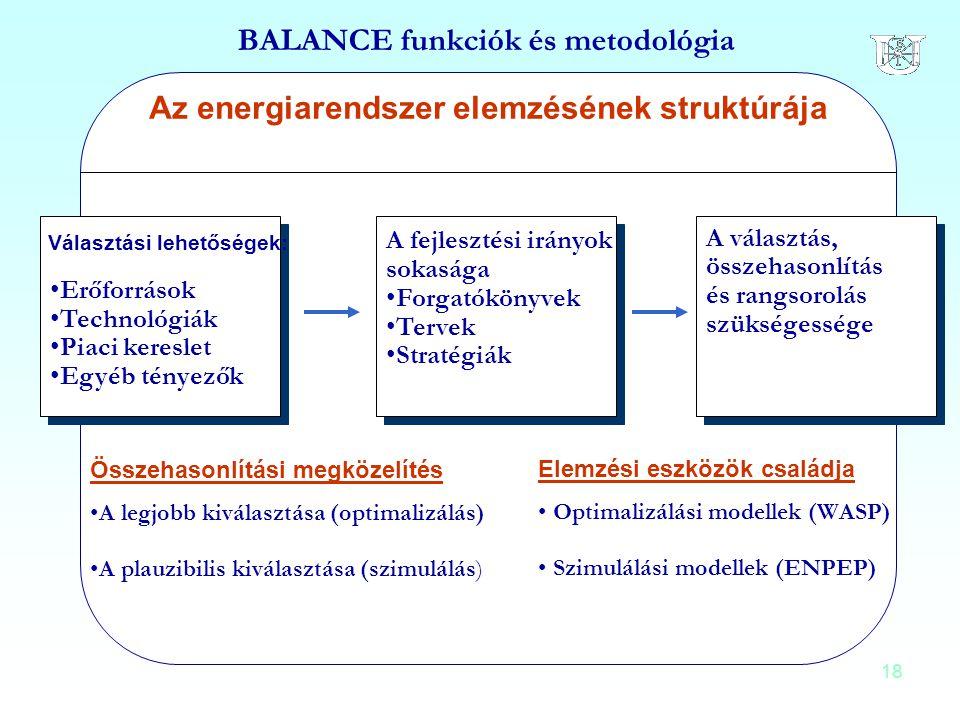 18 Az energiarendszer elemzésének struktúrája BALANCE funkciók és metodológia Erőforrások Technológiák Piaci kereslet Egyéb tényezők Erőforrások Techn