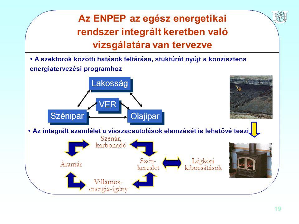 19 Az ENPEP az egész energetikai rendszer integrált keretben való vizsgálatára van tervezve Lakosság VER Olajipar Szénipar A szektorok közötti hatások